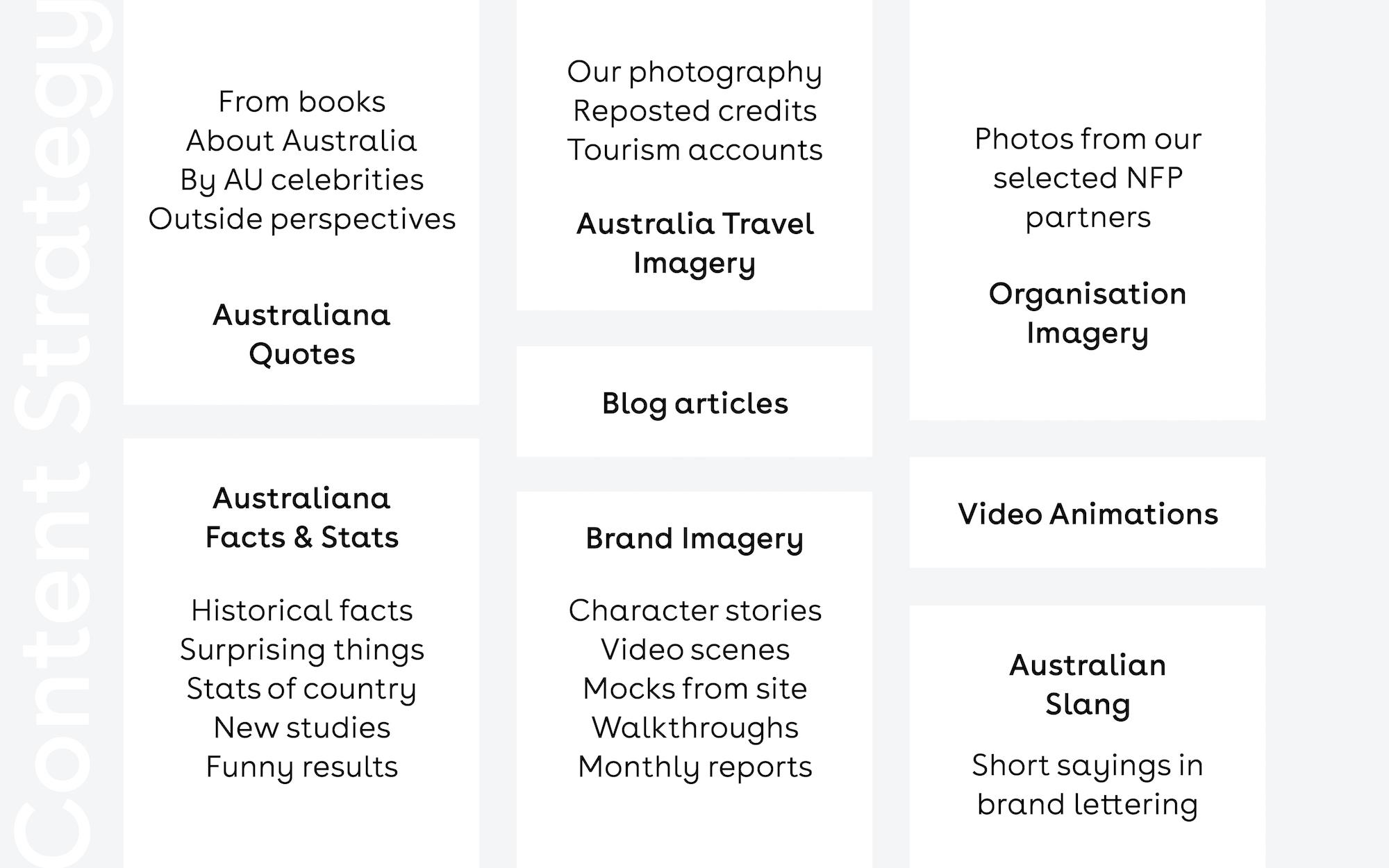 Kick the Tin Australia Search Engine Environmental Not for profit Charity Schools NGO Identity Division UI/UX Design Experience Design Human Lis Lisande Dingjan