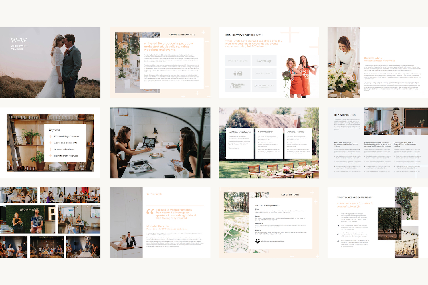 White + White Weddings & Events Identity Division Document Design PDF Products Media Kits Resources
